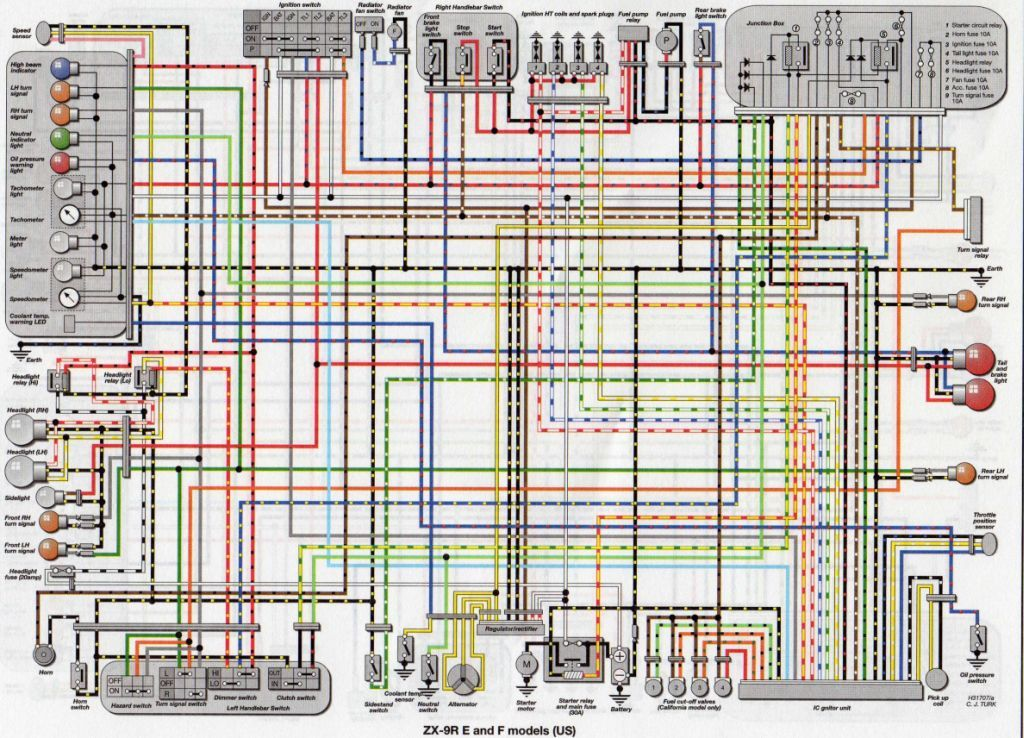 www zxrforums co uk view topic electrical problem state side e and f wiring diagram 756