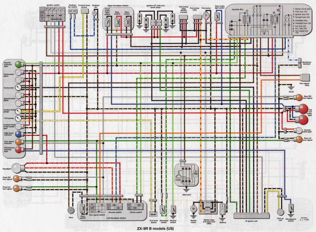 uszx9rb_167 01 zx9r wiring diagram kawasaki ninja zx9r \u2022 wiring diagrams j zx9 wiring diagram at n-0.co